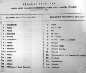 Elenco_stazioni-radiotelegrafiche_Somalia-Italiana_1927