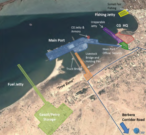 Berbera Port_project