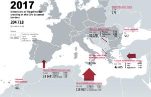 FrontexImmigrationRoutes