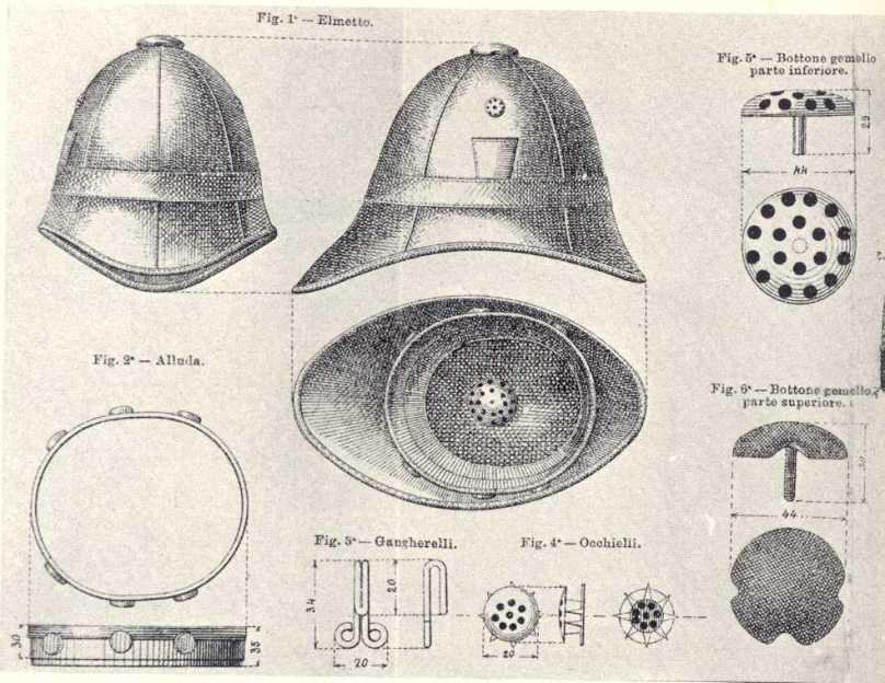 Tavola illustrativa del casco coloniale